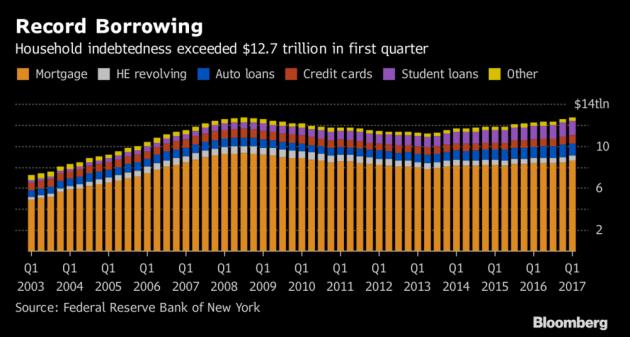 DebtRecords