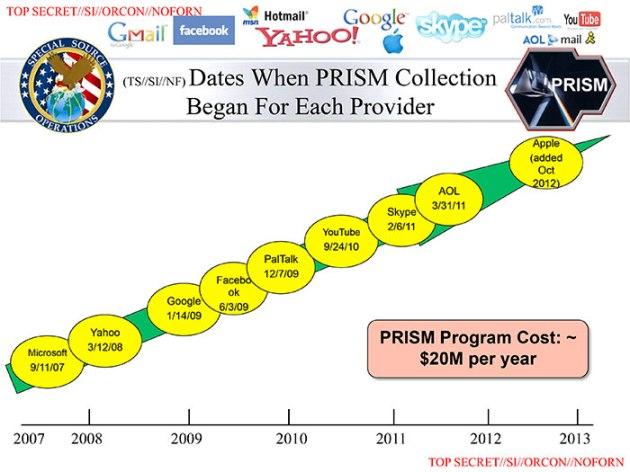 Prism_slide_5 _