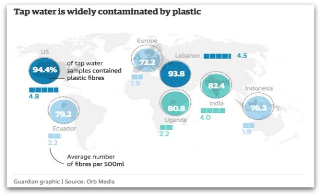 plastic-water-guardian-orbmedia-graphic